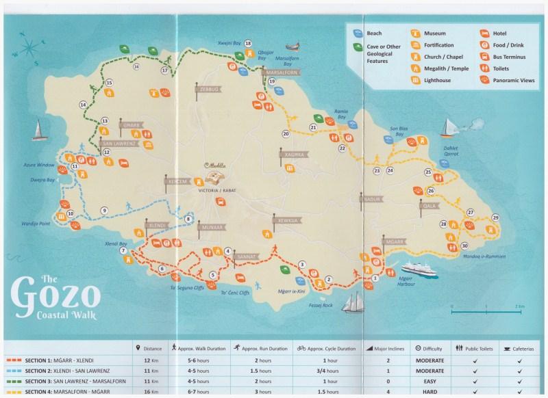 Szlaki piesze Gozo