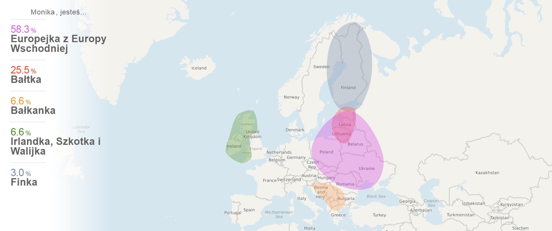 genealogiczny test DNA